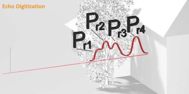 Peitteisellä alueilla toimiessa Rieglin skannereilla saavutetaan pulssilidar-tekniikan etu - mahdollisuus mitata kasvillisuuden läpi. Mittaustekniikan etu on myös kertamittauksen tarkkuus, sillä mittauksia ei tarvitse keskiarvoittaa.